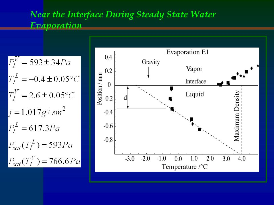 Near the Interface During Steady State Water Evaporation