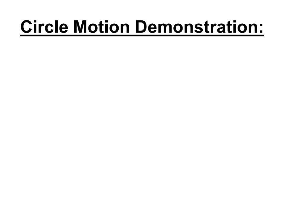 Circle Motion Demonstration: