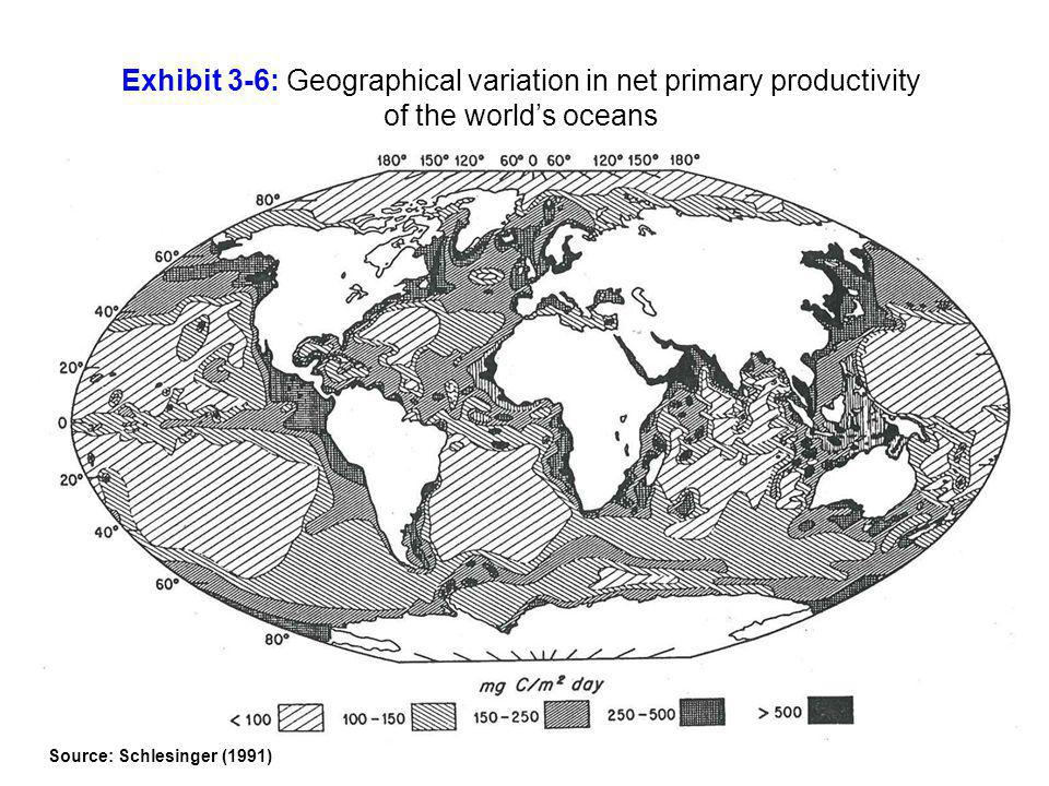 Exhibit 3-6: Geographical variation in net primary productivity of the world's oceans Source: Schlesinger (1991)