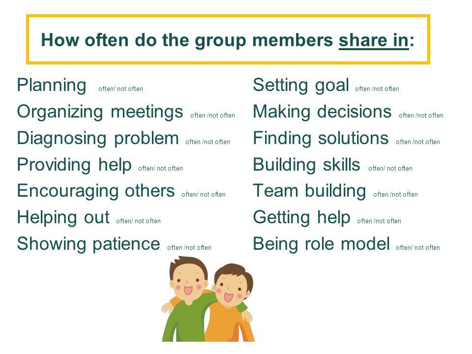 Planning often/ not often Setting goal often /not often Organizing meetings often /not often Making decisions often /not often Diagnosing problem ofte