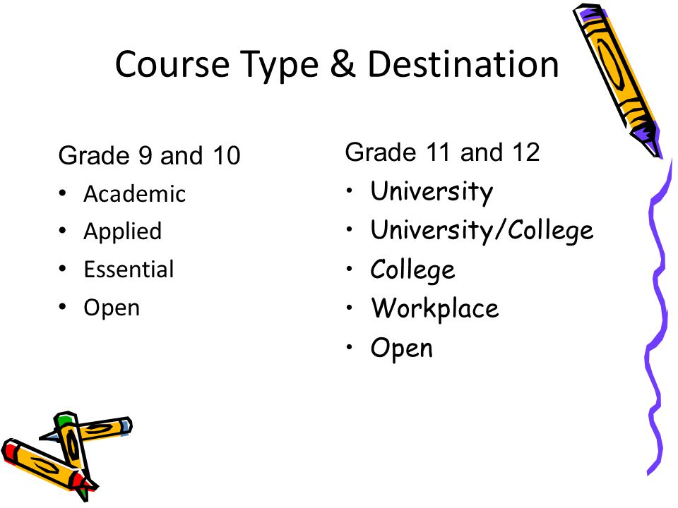 Course Type & Destination Grade 9 and 10 Academic Applied Essential Open Grade 11 and 12 University University/College College Workplace Open