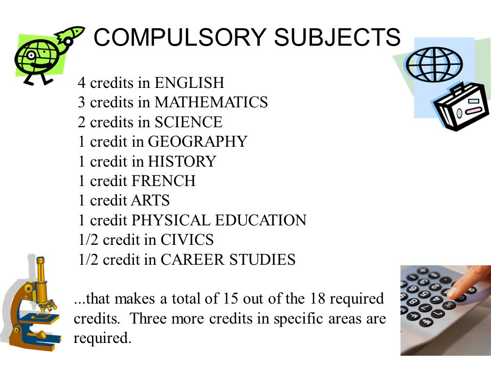 More Compulsory Credits 1 credit from each group English Third Language Social Science Canadian and World Studies Guidance and Career Education Cooperative Education * French as a Second Language ___________________ Health & Phys.
