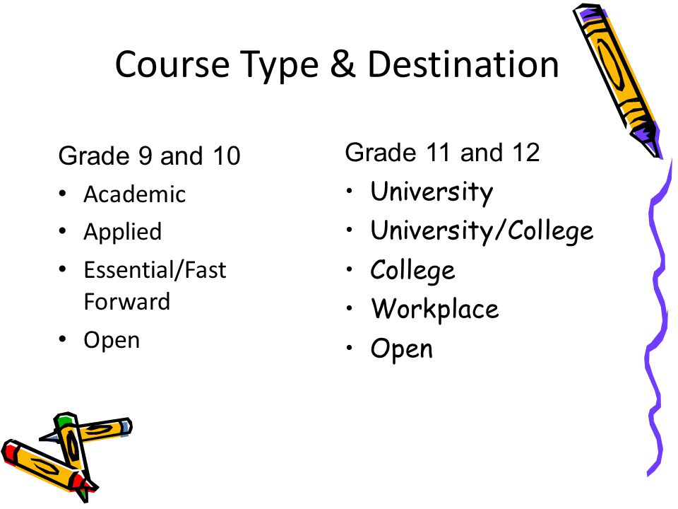 Course Type & Destination Grade 9 and 10 Academic Applied Essential/Fast Forward Open Grade 11 and 12 University University/College College Workplace