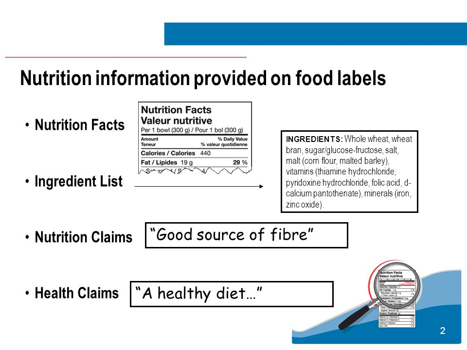 3 Since 2005 Nutrition Facts: Easy to find Easy to read On most prepackaged foods
