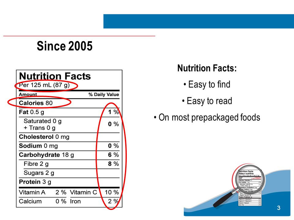 4 What food products have Nutrition Facts.Almost all prepackaged foods have Nutrition Facts.