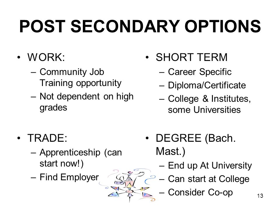 POST SECONDARY OPTIONS WORK: –Community Job Training opportunity –Not dependent on high grades TRADE: –Apprenticeship (can start now!) –Find Employer SHORT TERM –Career Specific –Diploma/Certificate –College & Institutes, some Universities DEGREE (Bach.