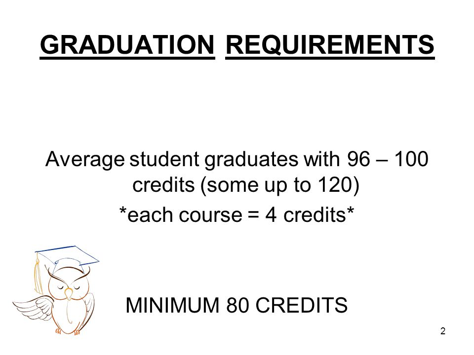 REQUIRED COURSES (*Prov.