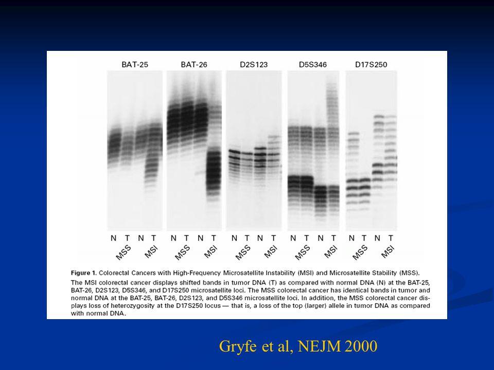 Gryfe et al, NEJM 2000