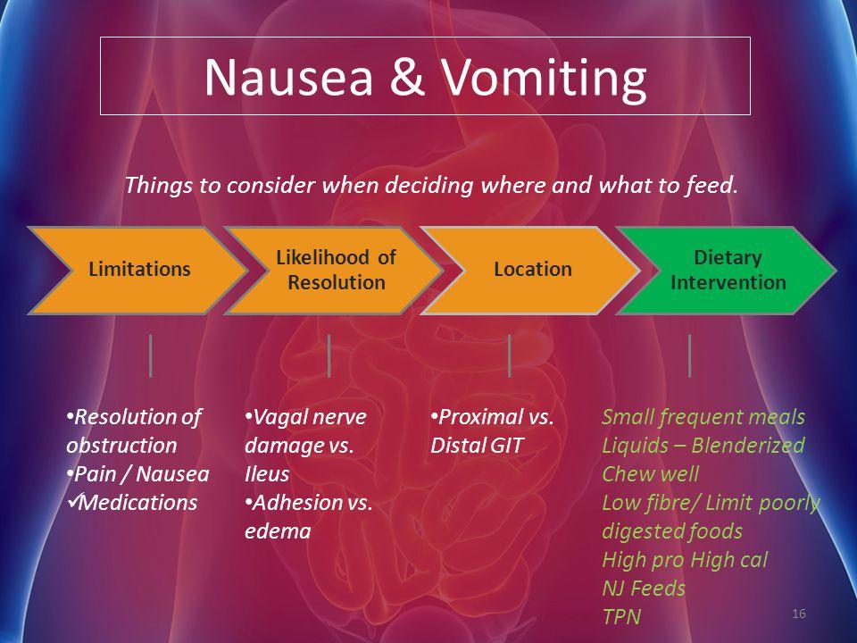 Limitations Likelihood of Resolution Location Dietary Intervention Nausea & Vomiting Resolution of obstruction Pain / Nausea Medications Vagal nerve d
