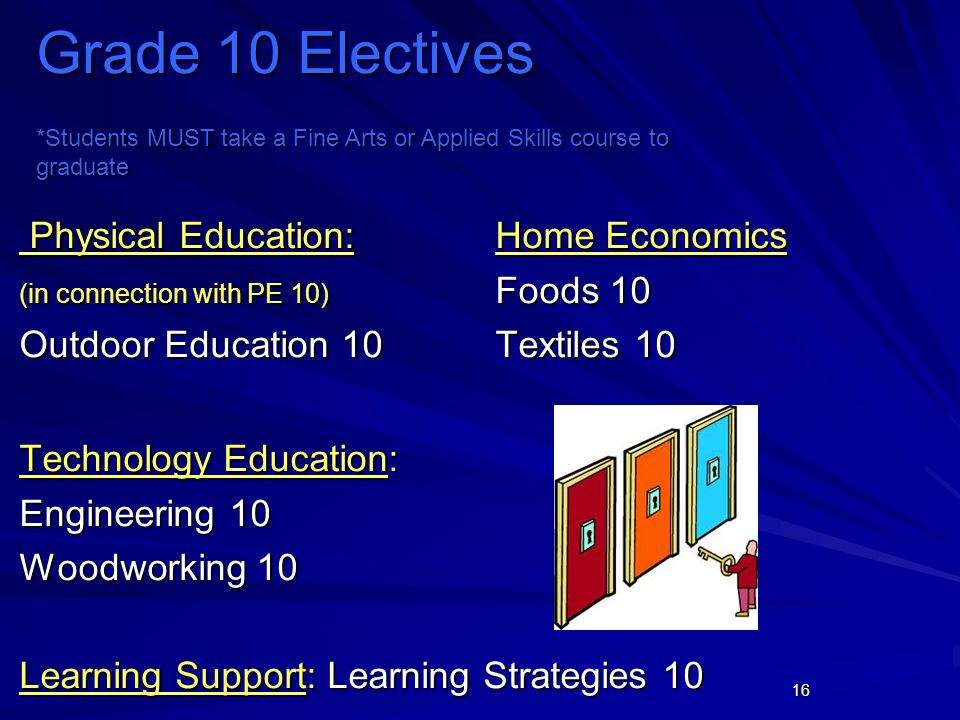 16 Physical Education: Home Economics Physical Education: Home Economics (in connection with PE 10) Foods 10 Outdoor Education 10 Textiles 10 Technology Education: Engineering 10 Woodworking 10 Learning Support: Learning Strategies 10 Grade 10 Electives *Students MUST take a Fine Arts or Applied Skills course to graduate