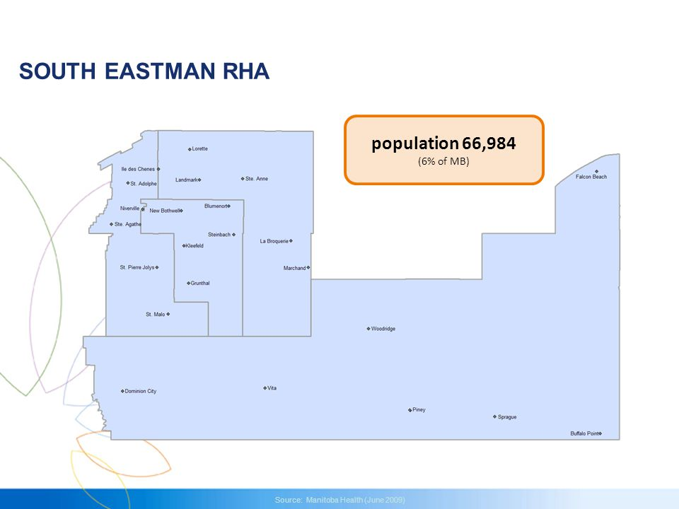 SOUTH EASTMAN RHA population 66,984 (6% of MB) Source: Manitoba Health (June 2009)