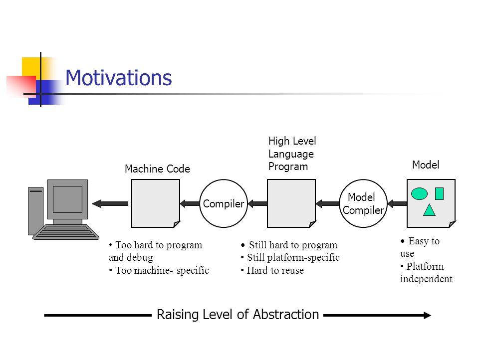 Existing Tools BridgePoint By Project Technologies http://www.projtech.com Kabira http://www.kabira.com