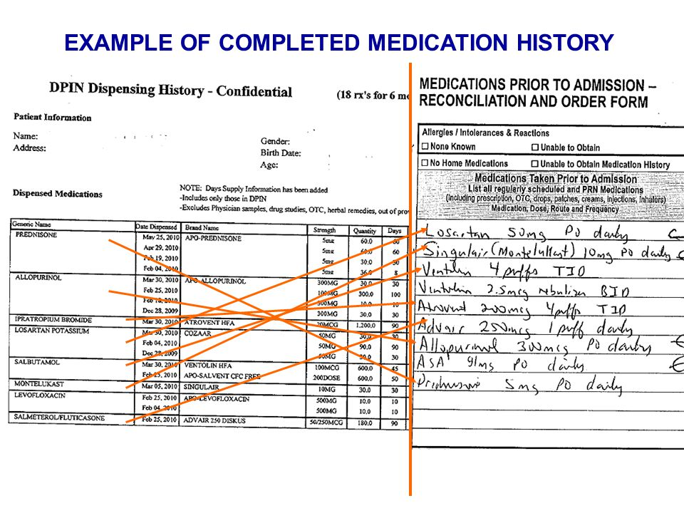 EXAMPLE OF COMPLETED MEDICATION HISTORY
