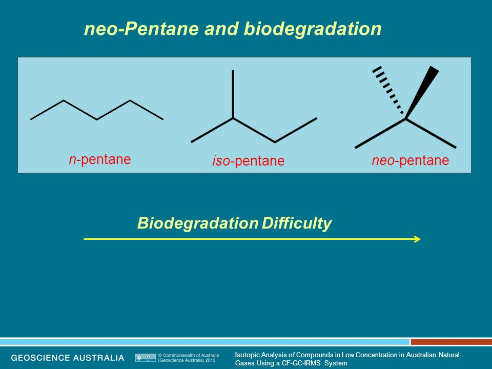 neo-Pentane and biodegradation n-pentane iso-pentane neo-pentane Biodegradation Difficulty Isotopic Analysis of Compounds in Low Concentration in Australian Natural Gases Using a CF-GC-IRMS System
