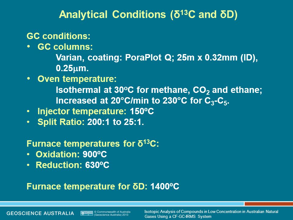 Analytical Conditions (δ 13 C and δD) GC conditions: GC columns: Varian, coating: PoraPlot Q; 25m x 0.32mm (ID), 0.25  m.
