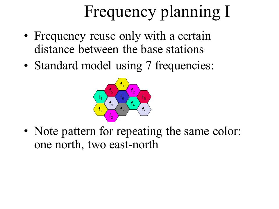 Fixed and Dynamic assignment Fixed frequency assignment: permanent –certain frequencies are assigned to a certain cell –problem: different traffic load in different cells Dynamic frequency assignment: temporary –base station chooses frequencies depending on the frequencies already used in neighbor cells –more capacity in cells with more traffic –assignment can also be based on interference measurements