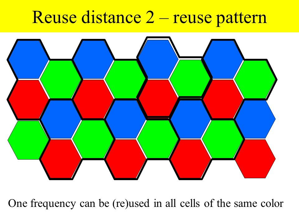 Reuse pattern for reuse distance 3?