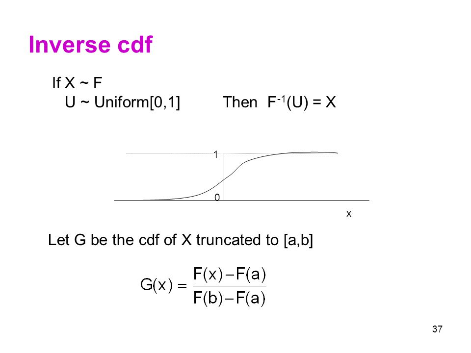 37 Inverse cdf If X ~ F U ~ Uniform[0,1] Then F -1 (U) = X 0 1 x Let G be the cdf of X truncated to [a,b]