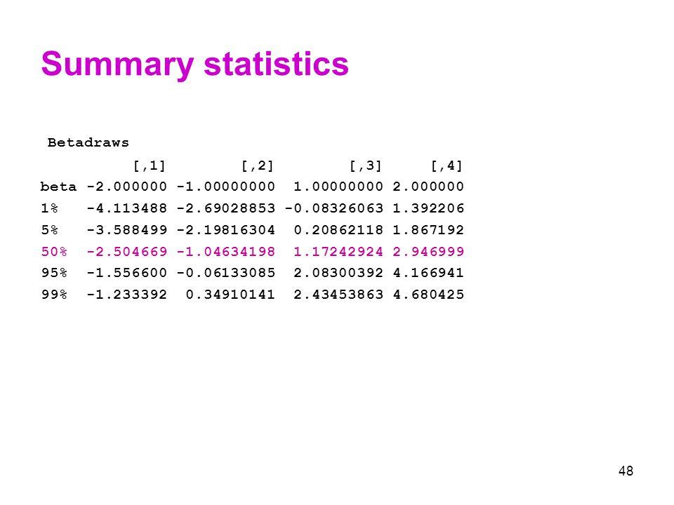 48 Summary statistics Betadraws [,1] [,2] [,3] [,4] beta -2.000000 -1.00000000 1.00000000 2.000000 1% -4.113488 -2.69028853 -0.08326063 1.392206 5% -3