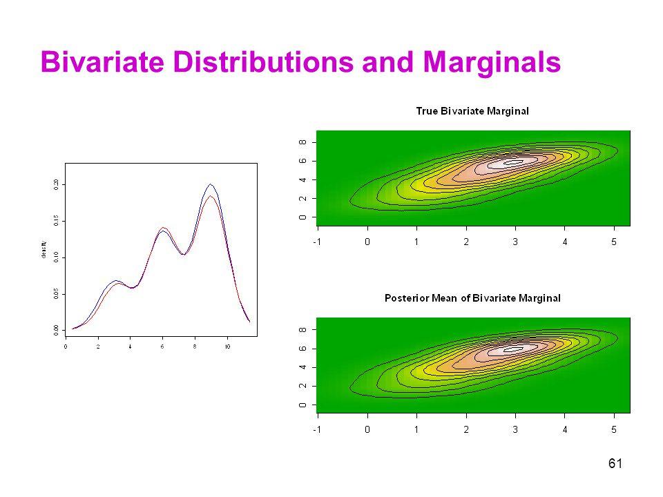 61 Bivariate Distributions and Marginals