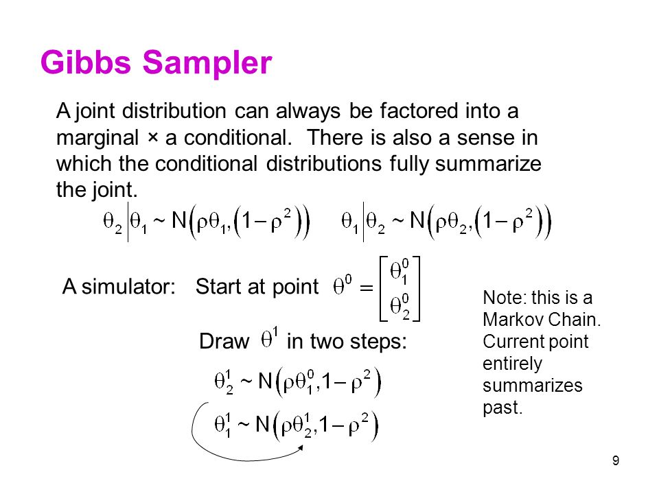 9 Gibbs Sampler A joint distribution can always be factored into a marginal × a conditional. There is also a sense in which the conditional distributi
