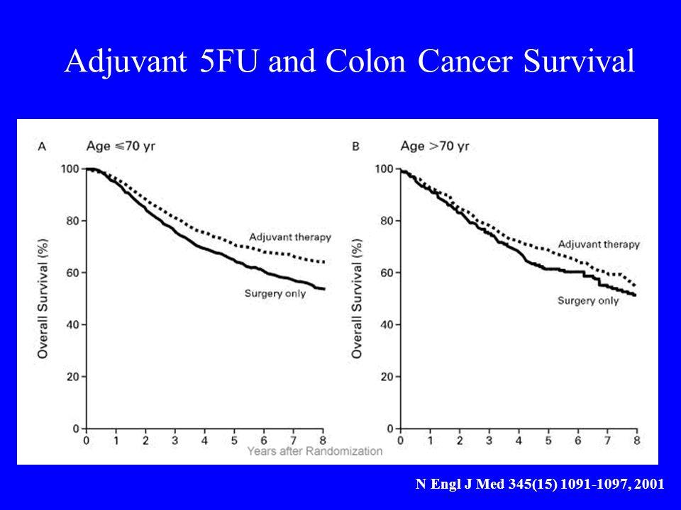 Adjuvant 5FU and Colon Cancer Survival N Engl J Med 345(15) 1091-1097, 2001