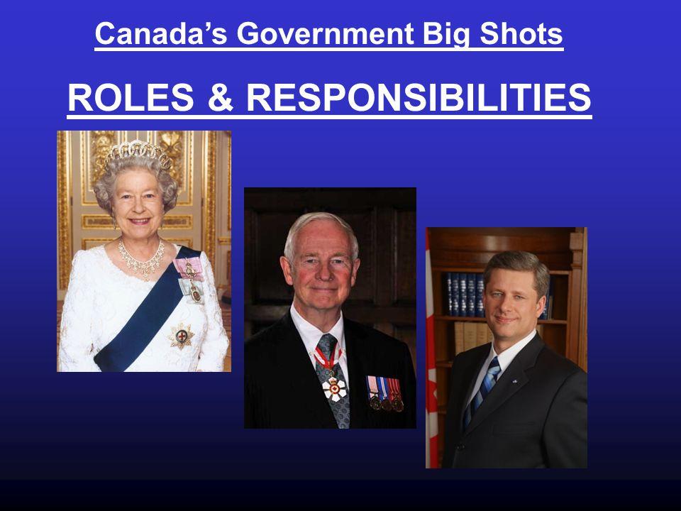 Canada's Government Big Shots ROLES & RESPONSIBILITIES
