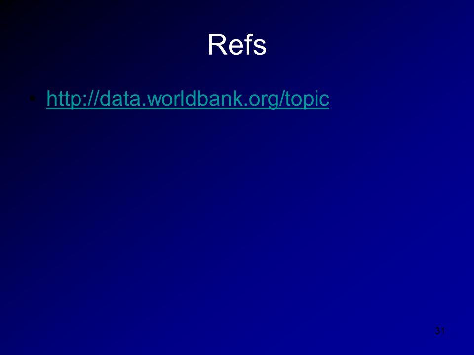 Refs http://data.worldbank.org/topic 31