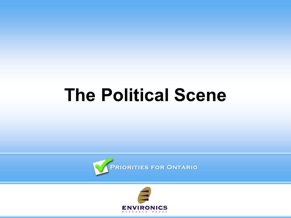 The Political Scene