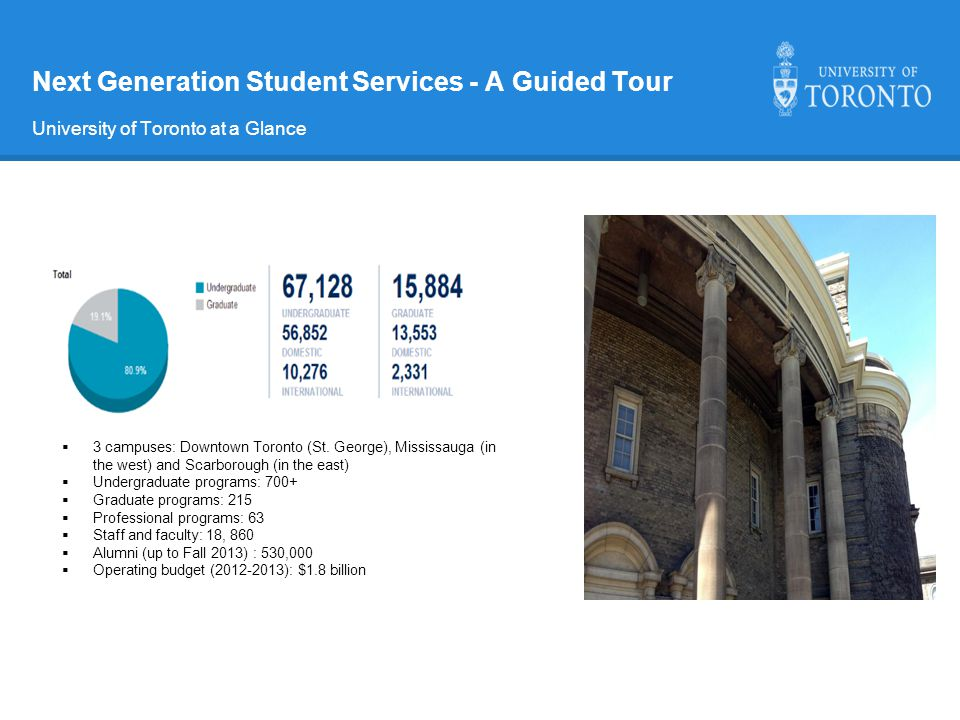 Next Generation Student Services - A Guided Tour University of Toronto at a Glance  Enrollment: 83,156 (2013)  3 campuses: Downtown Toronto (St.