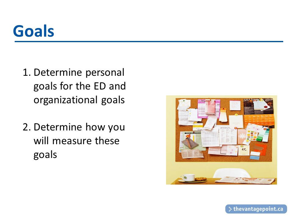 Goals 1.Determine personal goals for the ED and organizational goals 2.Determine how you will measure these goals