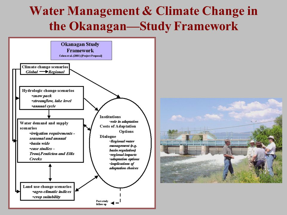 Water Management & Climate Change in the Okanagan—Study Framework