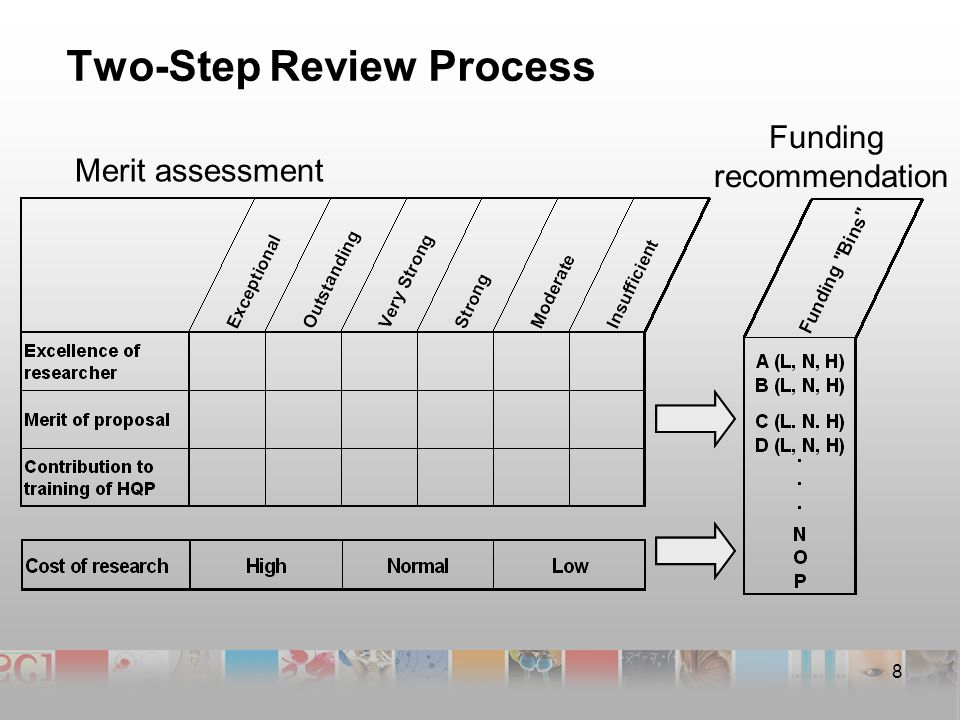 8 Two-Step Review Process Merit assessment Funding recommendation