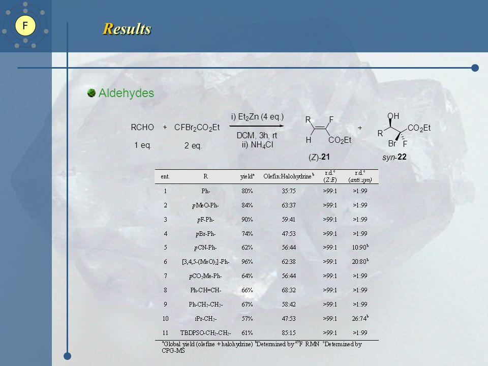 Results Aldehydes