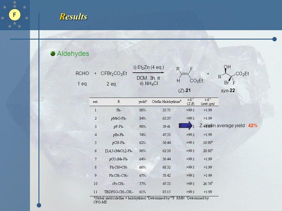 Results Aldehydes Z-olefin average yield : 42%