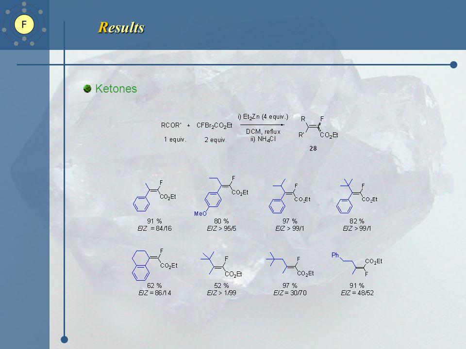 Results Ketones
