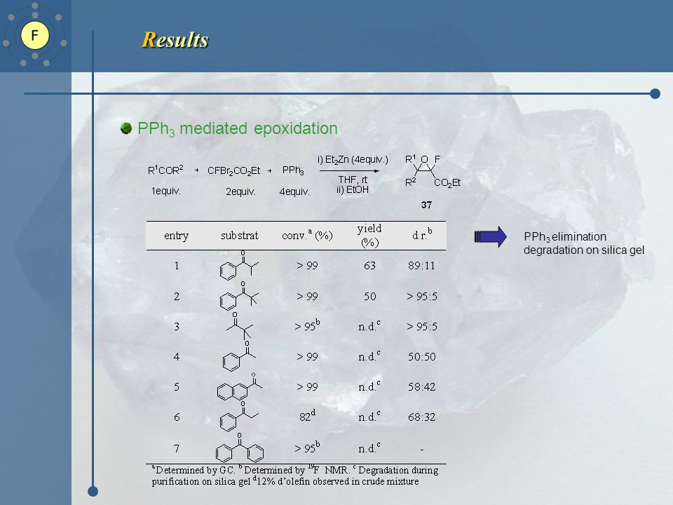 Results PPh 3 mediated epoxidation PPh 3 elimination degradation on silica gel