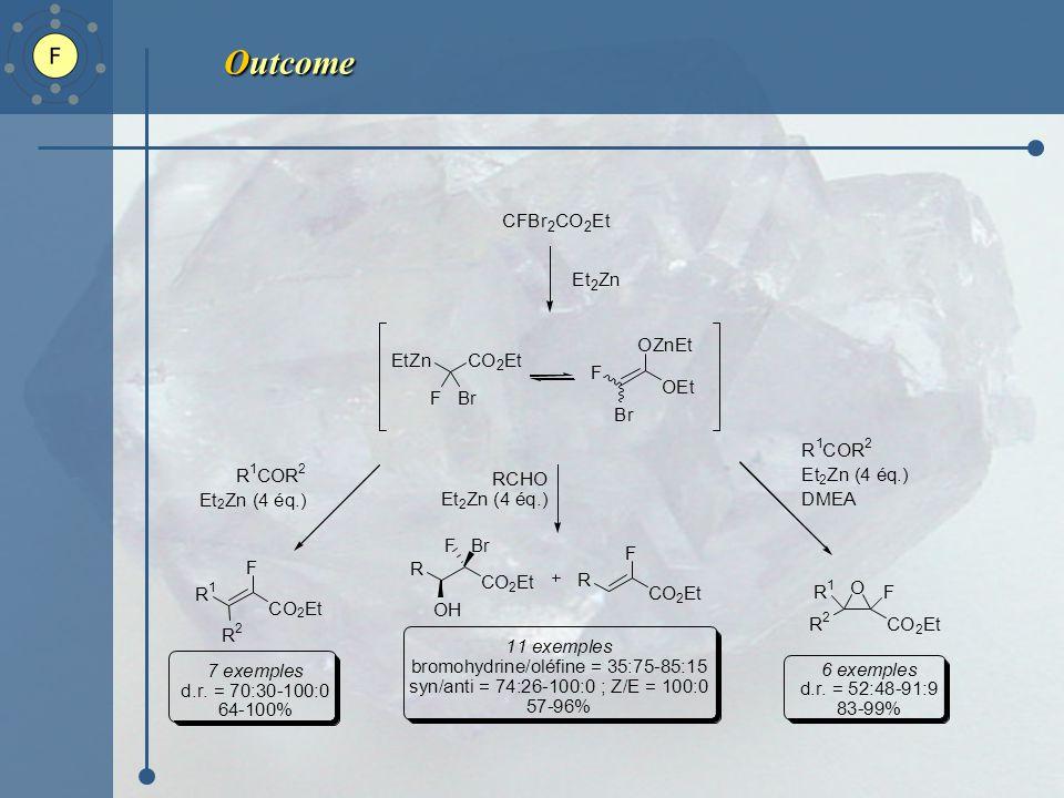 Outcome CFBr 2 CO 2 Et Et 2 Zn CO 2 EtEtZn FBr OEt OZnEt F Br CO 2 Et F R 1 R 2 7 exemples d.r.
