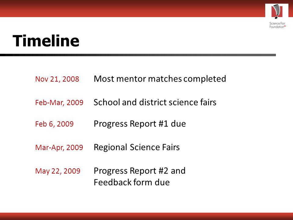 Program Participants Students grades 9-12 Alumni Mentors Professional Mentors Teachers Parents Science Fair Supporters