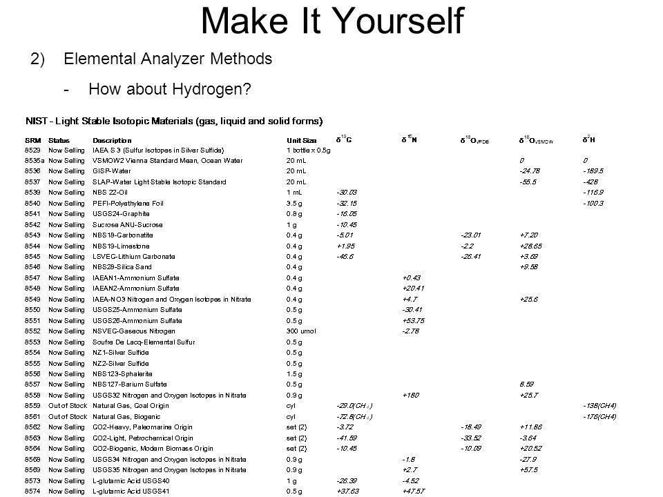 Make It Yourself 2) Elemental Analyzer Methods -How about Hydrogen?