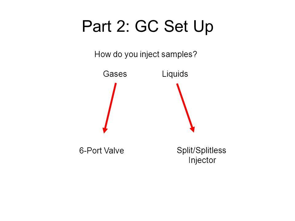 Part 2: GC Set Up How do you inject samples? GasesLiquids 6-Port Valve Split/Splitless Injector
