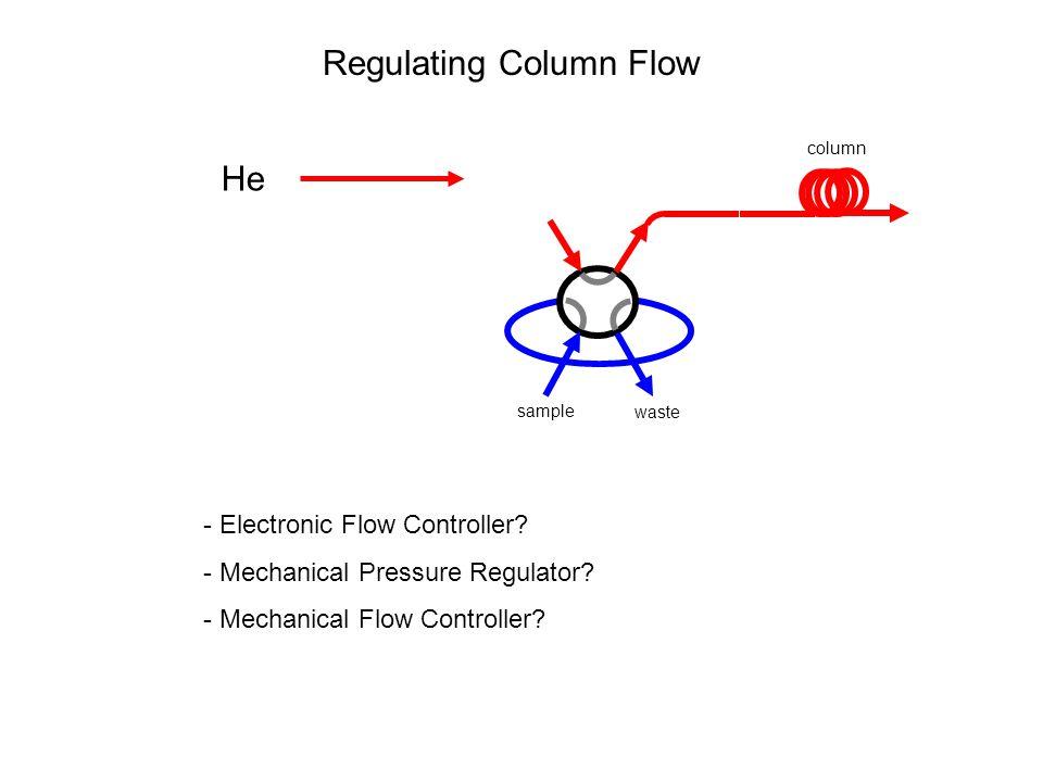 Regulating Column Flow He sample column waste - Electronic Flow Controller? - Mechanical Pressure Regulator? - Mechanical Flow Controller?