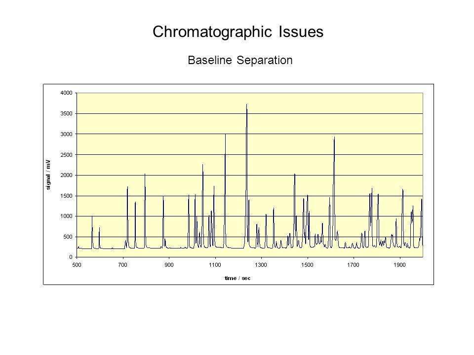 Chromatographic Issues Baseline Separation