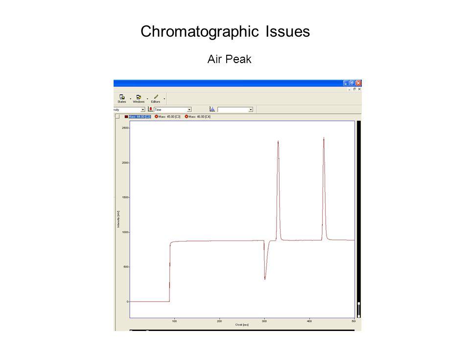 Chromatographic Issues Air Peak