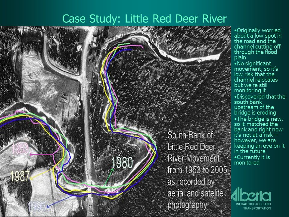 Case Study: Little Red Deer River Originally worried about a low spot in the road and the channel cutting off through the flood plain No significant movement, so it's low risk that the channel relocates but we're still monitoring it Discovered that the south bank upstream of the bridge is eroding The bridge is new, so it matched the bank and right now it's not at a risk – however, we are keeping an eye on it in the future Currently it is monitored