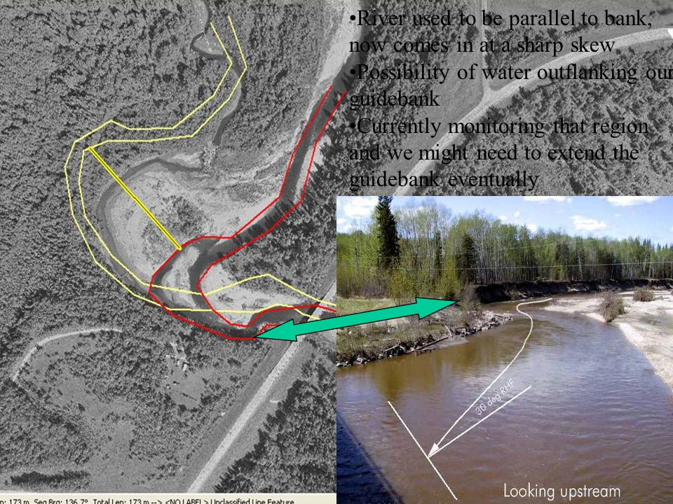 River used to be parallel to bank, now comes in at a sharp skew Possibility of water outflanking our guidebank Currently monitoring that region and we might need to extend the guidebank eventually