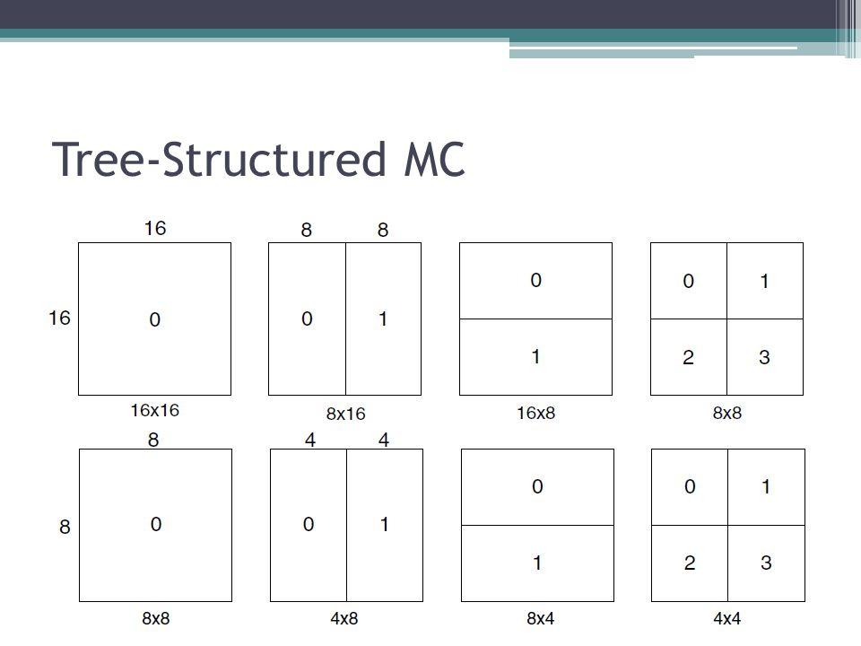 Tree-Structured MC