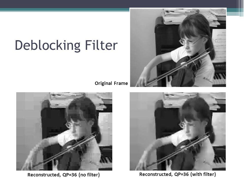 Deblocking Filter Original Frame Reconstructed, QP=36 (no filter) Reconstructed, QP=36 (with filter)