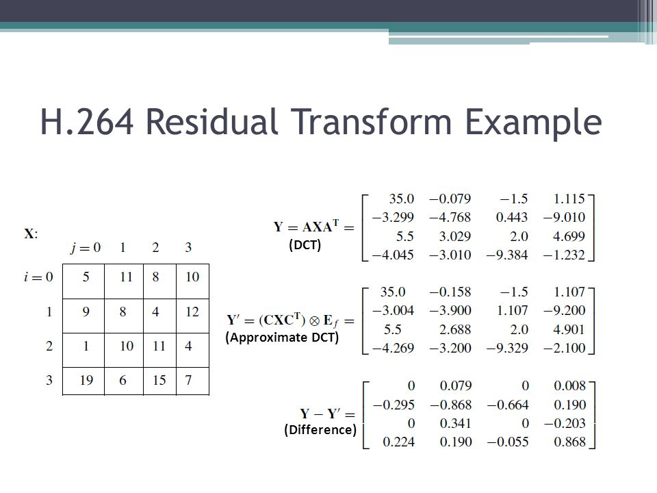 H.264 Residual Transform Example (DCT) (Approximate DCT) (Difference)