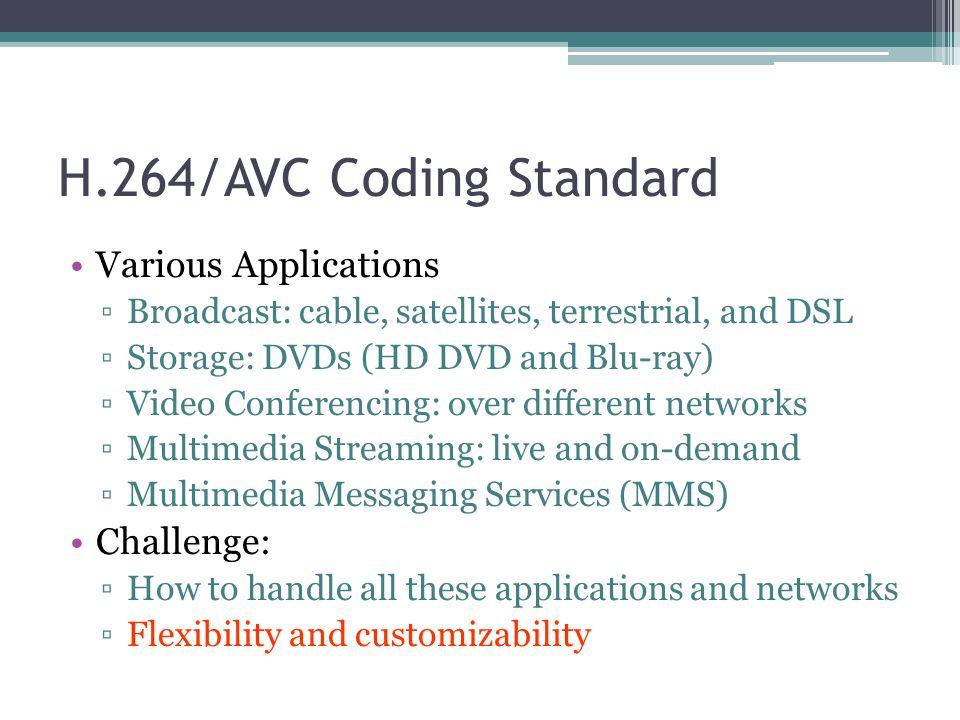 H.264 Encoder